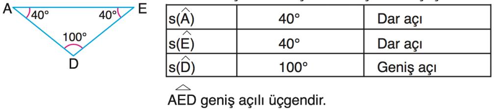 4-sinif-matematik-genis%cc%a7-ac%cc%a7ili-u%cc%88c%cc%a7gen-o%cc%88rneg%cc%86i