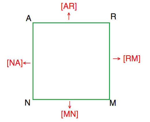4-sinif-matematik-kare-dikdo%cc%88rtgen-ve-u%cc%88c%cc%a7gen