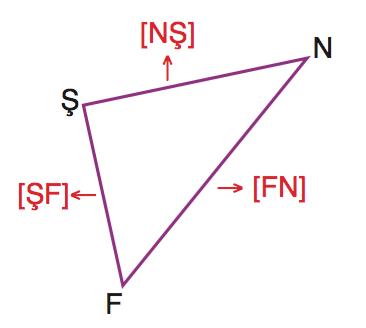 fns%cc%a7-u%cc%88c%cc%a7geni-4-sinif-mat