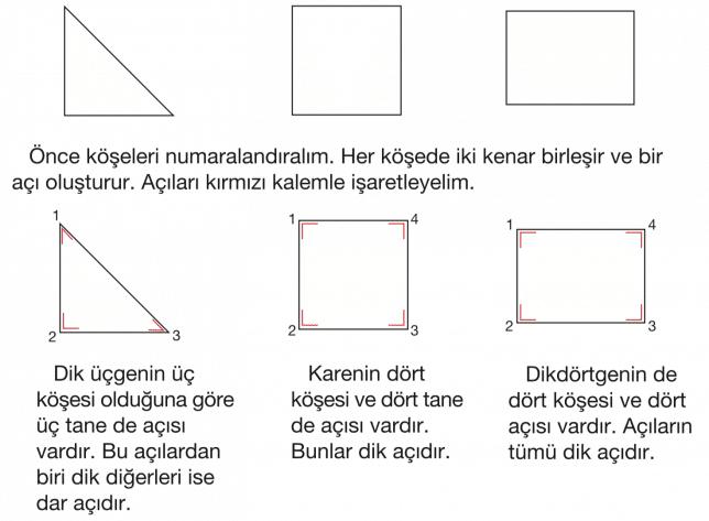 %cc%88c%cc%a7gen-kare-dikdo%cc%88rtgen-ac%cc%a7ilari