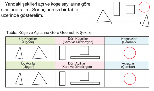 %cc%88rnek-2-u%cc%88c%cc%a7gen-kare-3-sinif-matematik