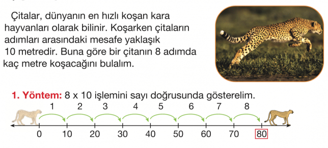 %cc%88rnek-c%cc%a7arpma-c%cc%a7itasi