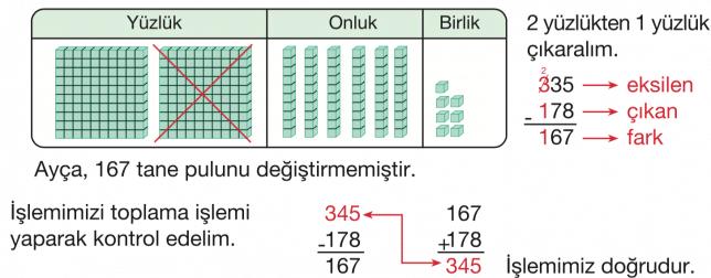 %cc%a7ikarma-is%cc%a7lemi-onluk-yu%cc%88zlu%cc%88k