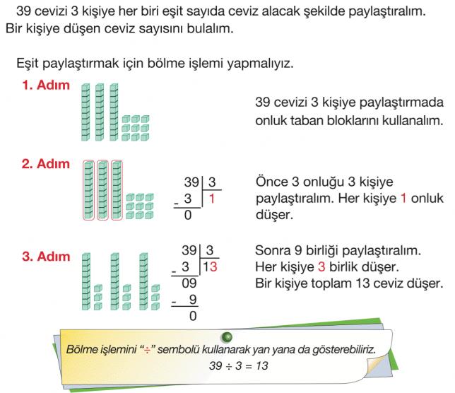 o%cc%88lme-is%cc%a7lemi-nasil-yapilir-anlayalim