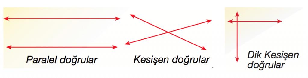 paralel-ve-dik-kesis%cc%a7en-dog%cc%86rular