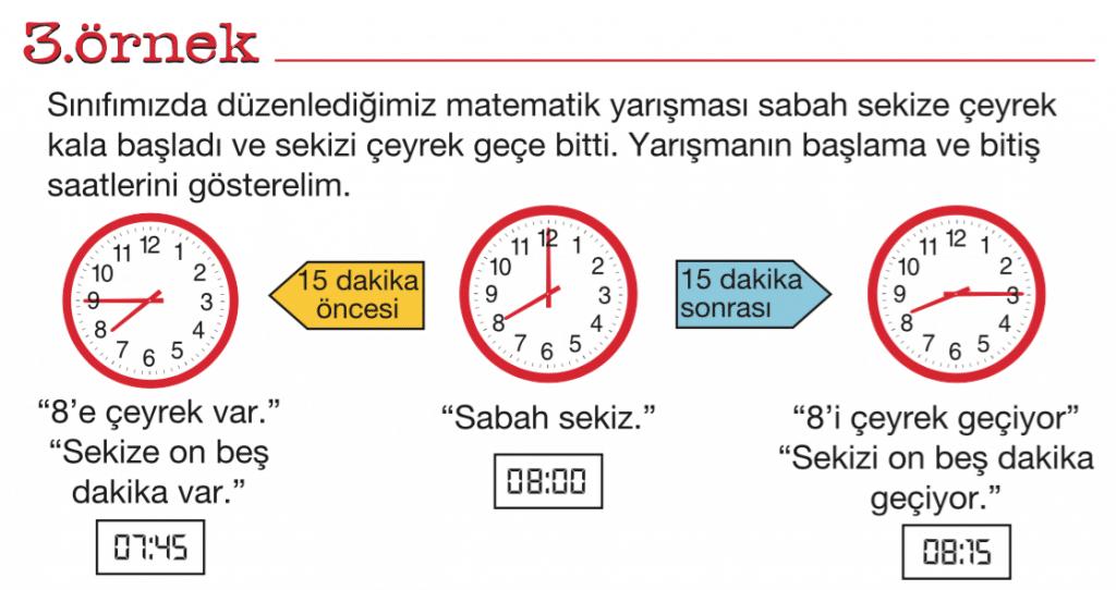 3sınıf Matematik Zaman ölçüleri Konu Anlatımı Matematik Vadisi