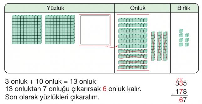 -sinif-c%cc%a7ikarma-is%cc%a7lemi