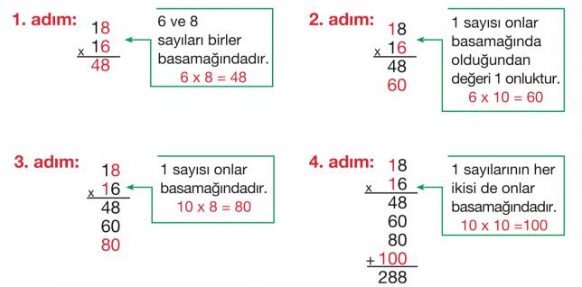 -sinif-matematik-c%cc%a7arpma-is%cc%a7lemi