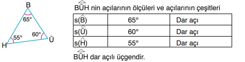 u%cc%88c%cc%a7gende-ac%cc%a7ilar-o%cc%88rnek-anlatim