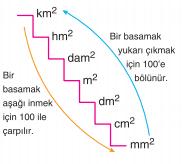 http://matematikvadisi.com/wp-content/uploads/2017/09/2-29.png
